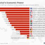 Economia Europa