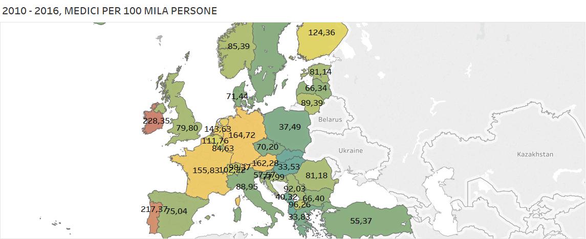 infografiche Sanità Europa
