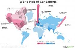 Vendita auto, chi ne esporta di più al mondo, Italia solo 12esima