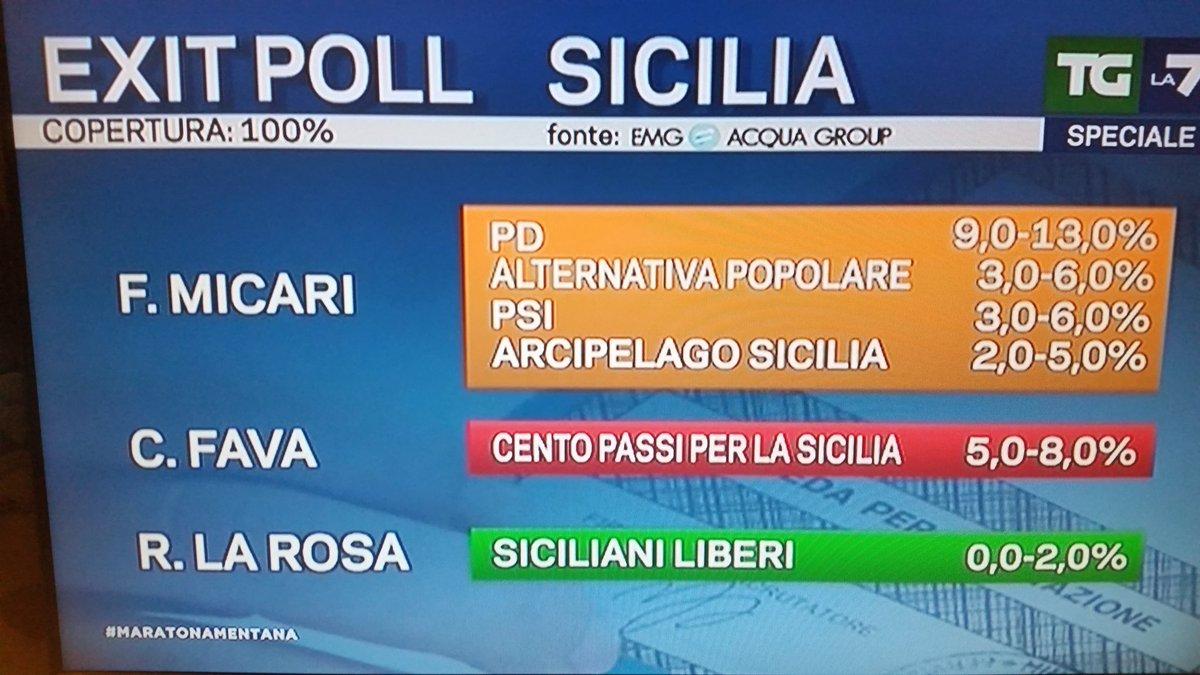 elezioni regionali sicilia, sinistra