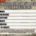 sondaggi elettorali, leader