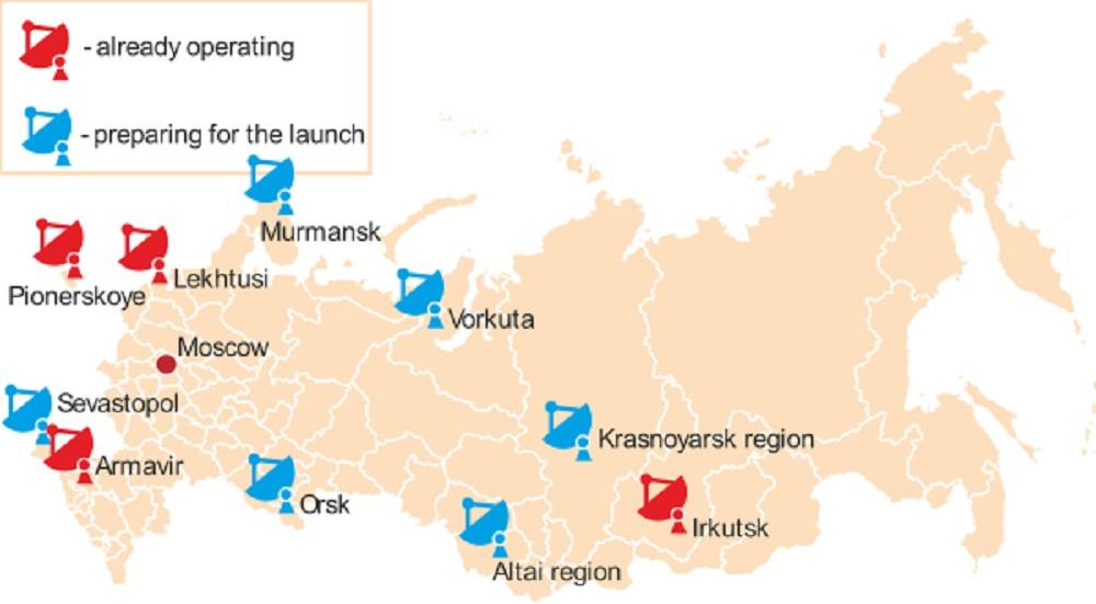 corea del nord, russia
