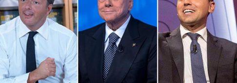 Sondaggi elettorali Piepoli: Renzi batte sia Di Maio che Berlusconi