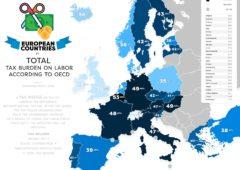 Tasse sul lavoro, dove sono più alte in Europa, la mappa