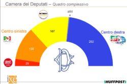 Il fantastico mondo impossibile di escher for Seggi parlamento italiano
