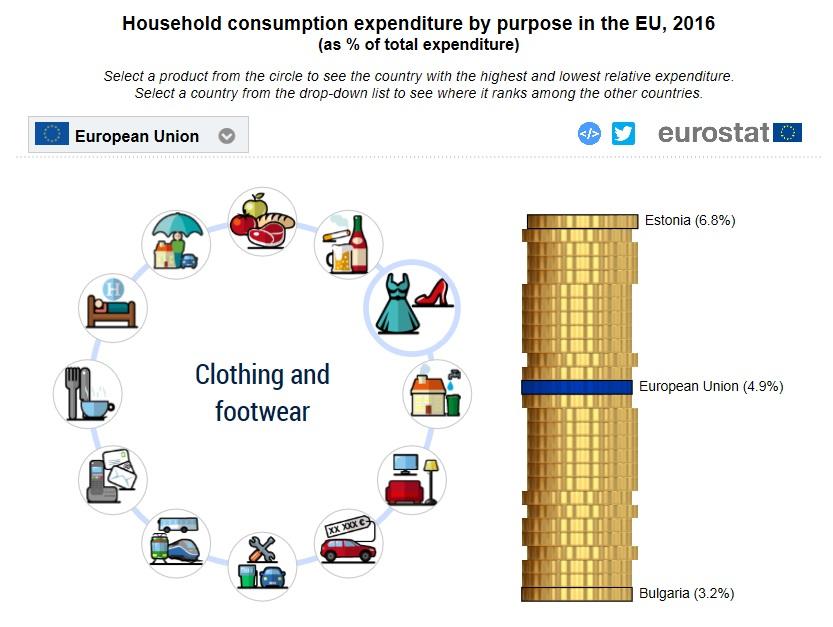 esportazioni europa
