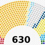 Elezioni politiche italiane 2018 seggi Camera centrodestra non ha la maggioranza