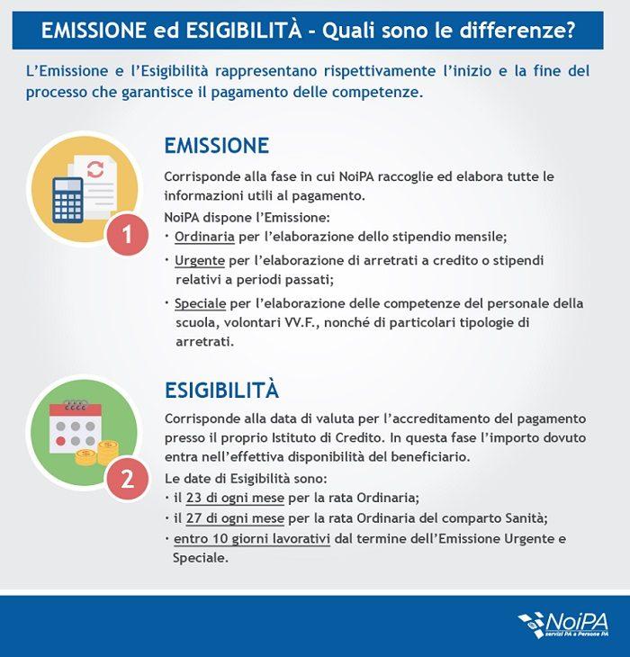 NoiPa cedolino marzo: differenze tra emissione ed esigibilità