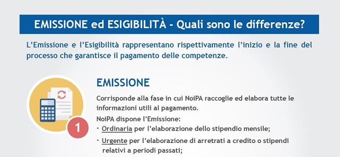 NoiPa cedolino marzo: guida emissioni