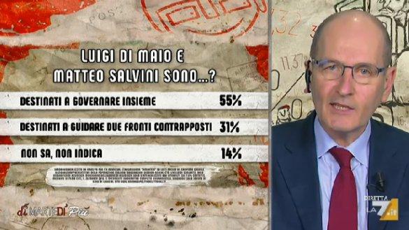 sondaggi elettorali ipsos salvini di maio