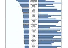 Crisi demografica in Europa, quanto si spende in congedi parentali in Europa? E in Italia?