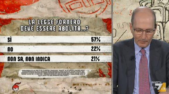 sondaggi politici ipsos, abolizione fornero