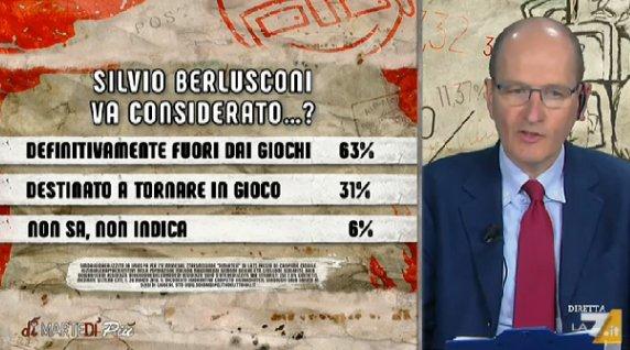 sondaggi politici ipsos berlusconi