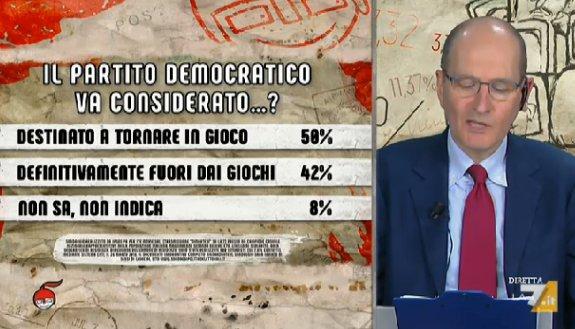 sondaggi politici, ipsos