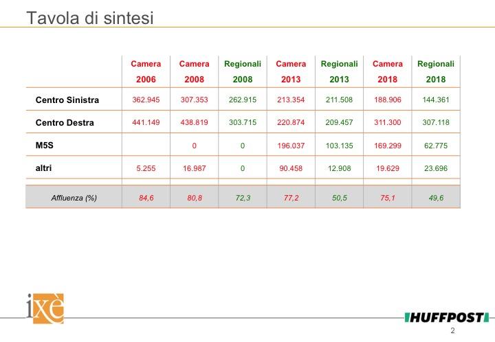 Elezioni Friuli