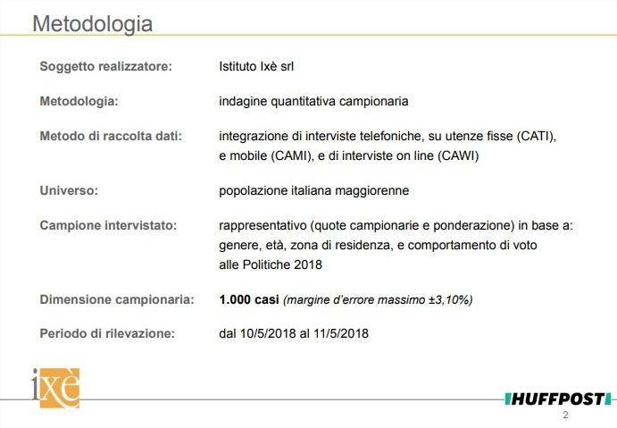 sondaggi politici ixè - nota metodologica 13 maggio 2018