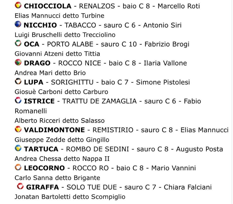 Palio di Siena 2018 ordine d'arrivo e risultato, ecco chi ha vinto def