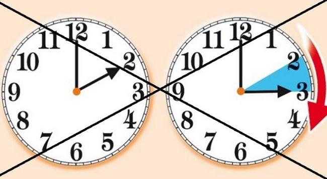 Abolizione ora legale ora solare tutto l'anno, cosa cambia per data e orario