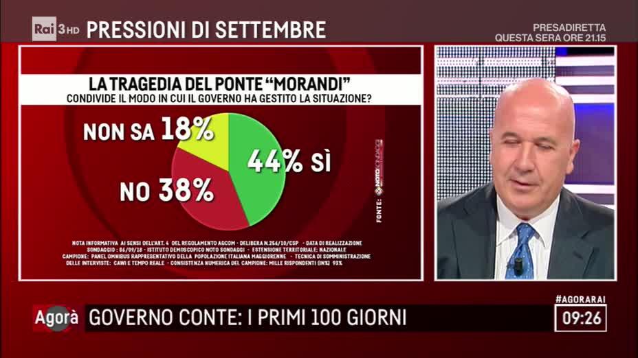 sondaggi elettorali ponte morandi