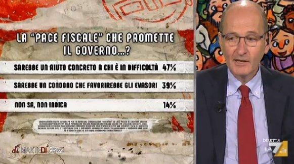 sondaggi politici ipsos, flat tax 1