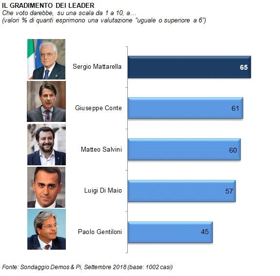 Ostia, anniversario Associazione Nazionale Polizia: Salvini scatta foto, Mattarella applaude