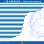 sondaggi elettorali gpf, leader