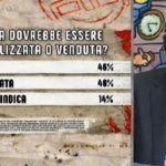 sondaggi politici ipsos, alitalia