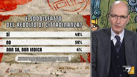 sondaggi politici ipsos, reddito