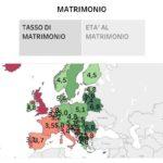 matrimoni in Europa