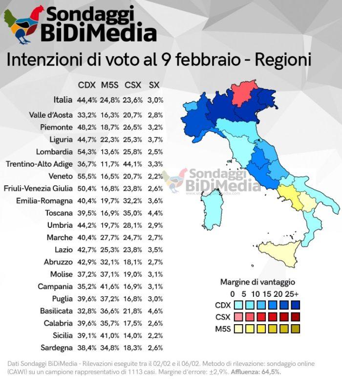 sondaggi elettorali bidimedia, intenzioni voto regioni