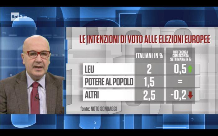 Caso Diciotti, la Giunta dice no al processo a Salvini