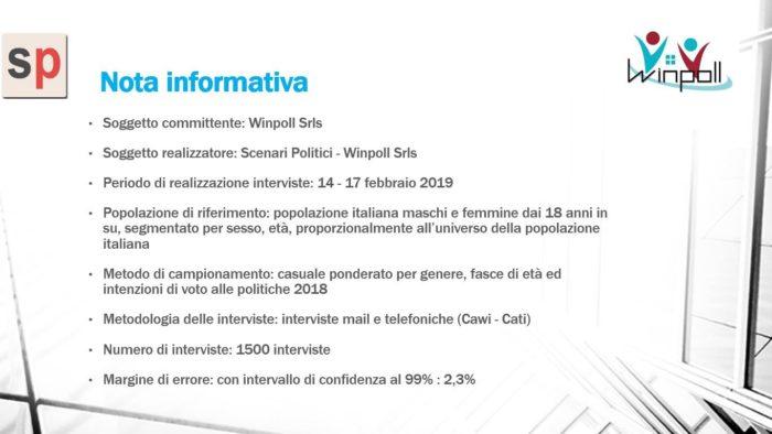 sondaggi elettorali winpoll, nota metodologica