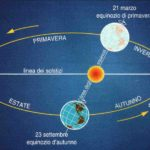 Equinozio di primavera 2019: data, significato e quand'è