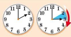 Quanto si dorme in più o in meno: ora legale e solare a conf