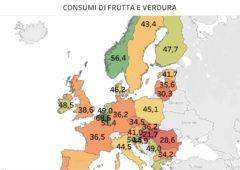 Italiani in testa nei consumi di frutta e verdura in Europa – infografiche