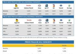 Prezzo carburante Italia |  benzina |  diesel e gpl  La quotazione al 18 aprile