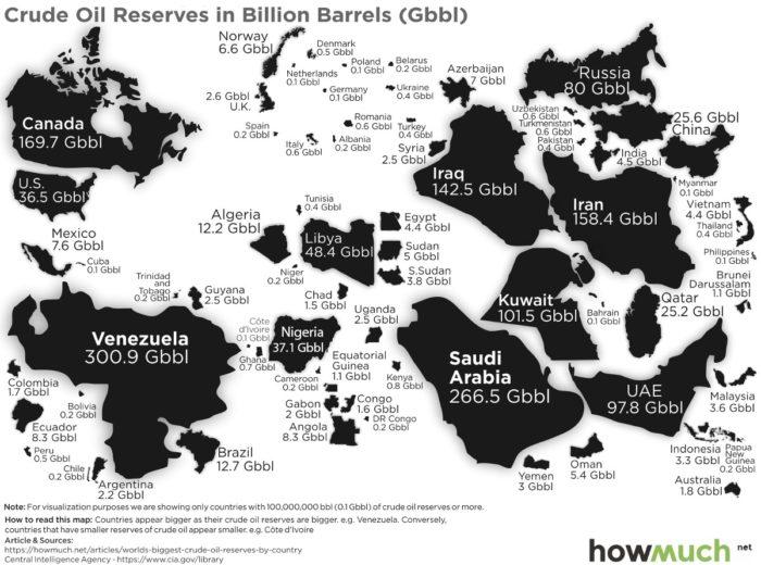 riserve di petrolio