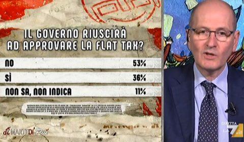 sondaggi politici ipsos, flat tax