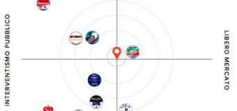 Navigatore elettorale europee 2019: come funziona e domande del quiz