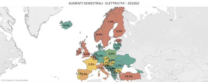 prezzo elettricità