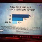 sondaggi politici eumetra, salvini fascisti