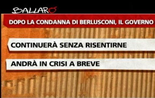 Sondaggio Ipsos per Ballarò, conseguenze della condanna a Berlusconi nel Governo.