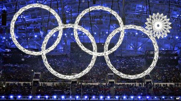 I SONDAGGI SATIRICI DI LERCIO - Olimpiadi a Sochi e omofobia