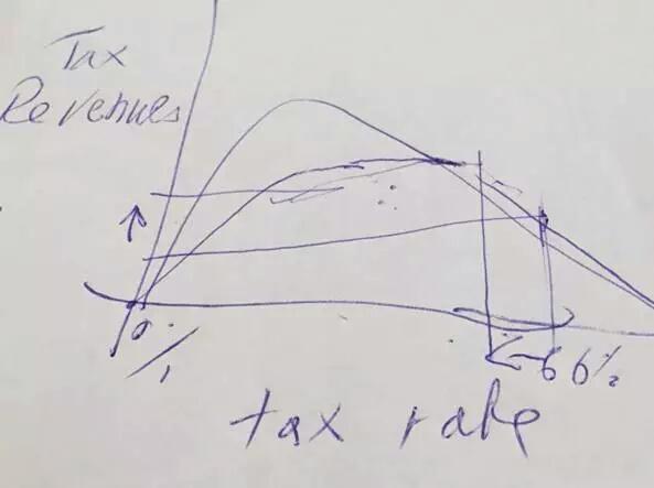 tasse in italia, schizzo sul tovagliolo di Natanyahu