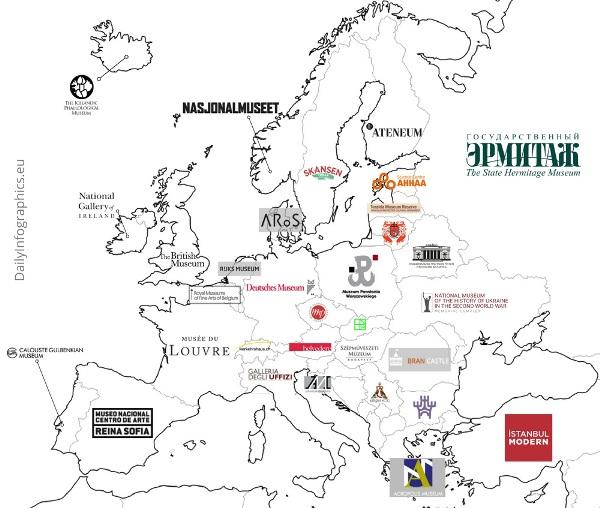 musei più visitati d'europa mappa