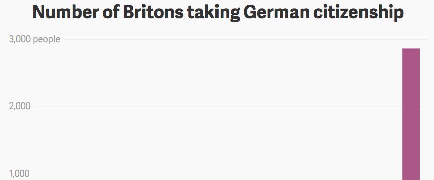 brexit, mappe regno unito