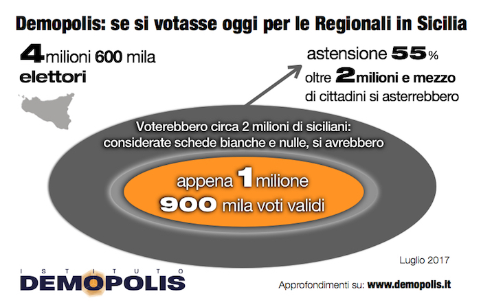 sondaggi elettorali sicilia - affluenza ed astensione per demopolis