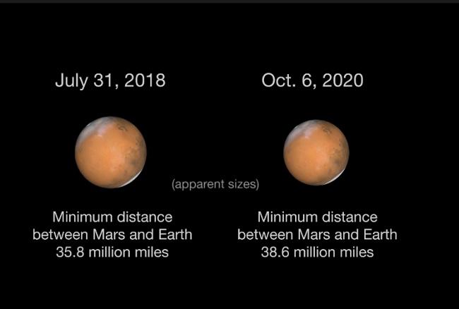 Diretta streaming Marte vicino alla Terra 31 luglio 2018 - LIVE