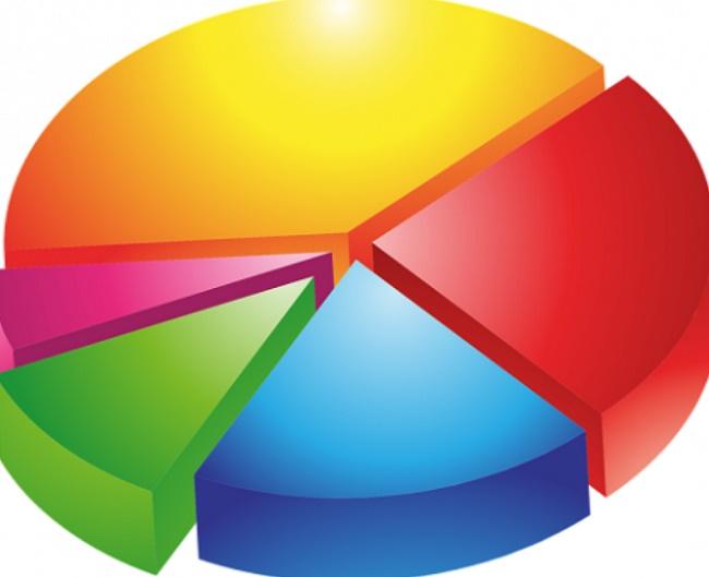 Sondaggi elettorali come sono andati i partiti nell'ultimo anno e mezzo istituto per istituto al 22 ottobre 2018