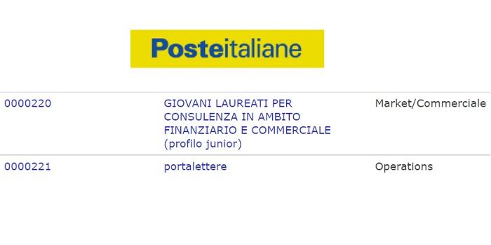 Assunzioni Poste Italiane marzo 2019